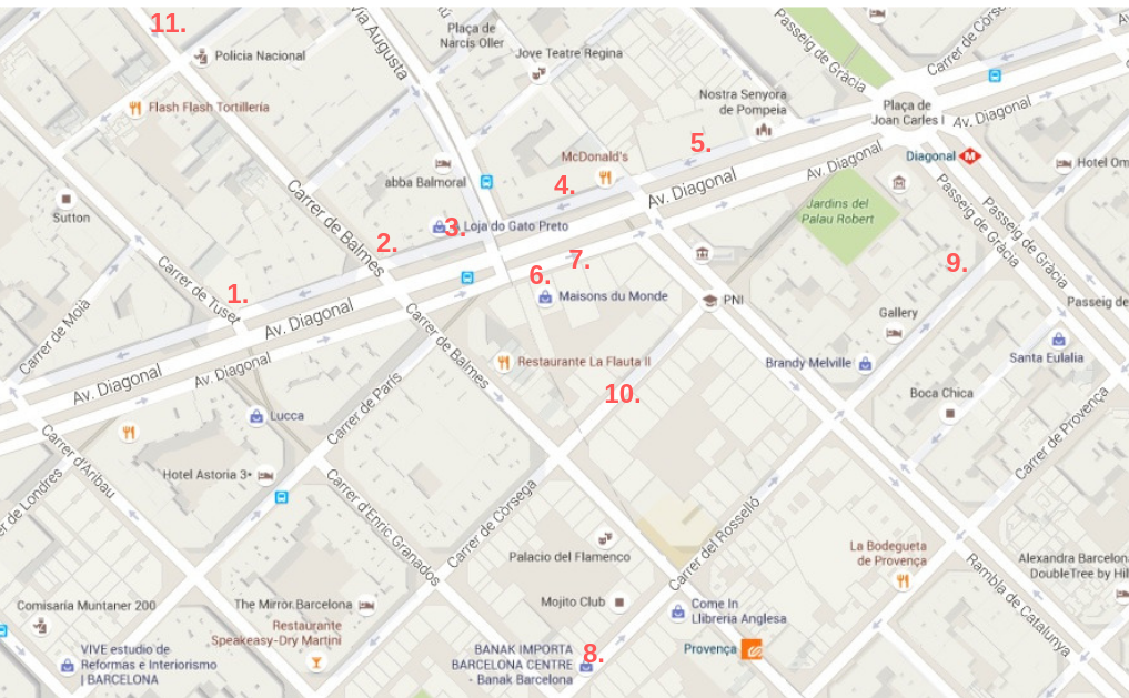 Avenida Diagonal home decor shops map
